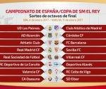 Resultados de los sorteos de octavos de final de la Copa del Rey.