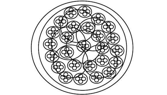 circunferencias
