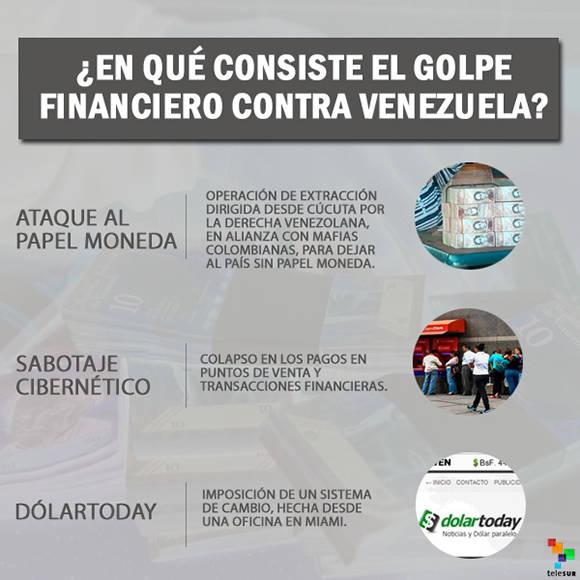 infogolpefinanciero-venezuela-telesur