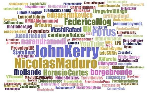 El mandatario venezolano es además el segundo líder mundial con mayor cantidad menciones en Twitter.
