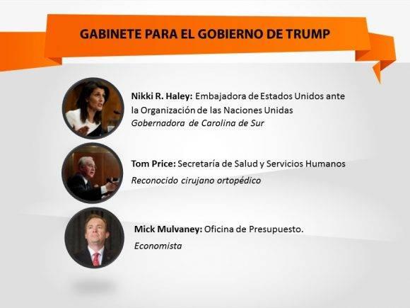 miembros-del-gabinete-de-donald-trump-1