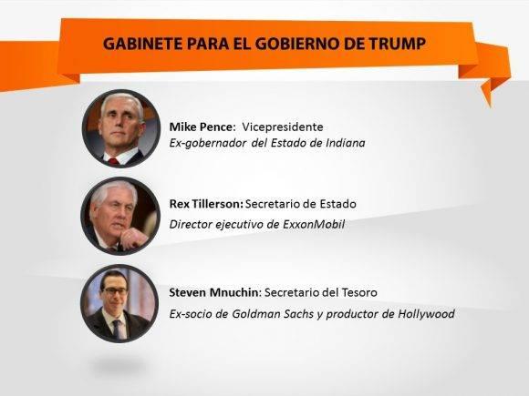 miembros-del-gabinete-de-donald-trump-2
