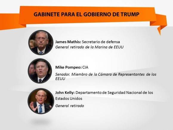 miembros-del-gabinete-de-donald-trump-3