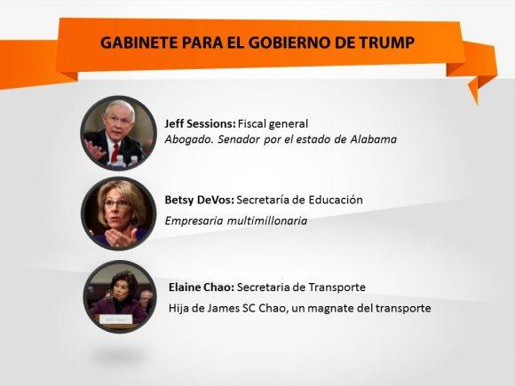 miembros-del-gabinete-de-donald-trump-4