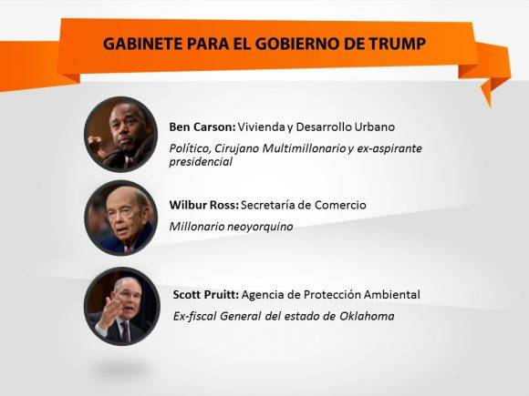 miembros-del-gabinete-de-donald-trump-5