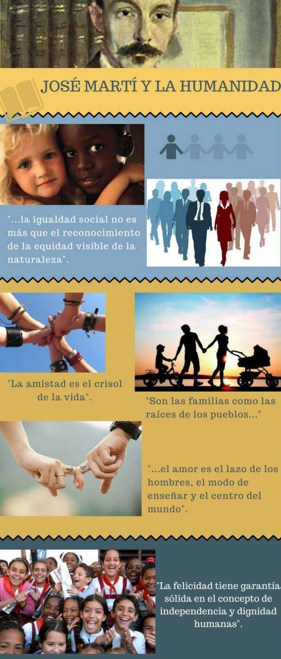 Infografía: Dinella García y Arlet Castillo/ Cubadebate.