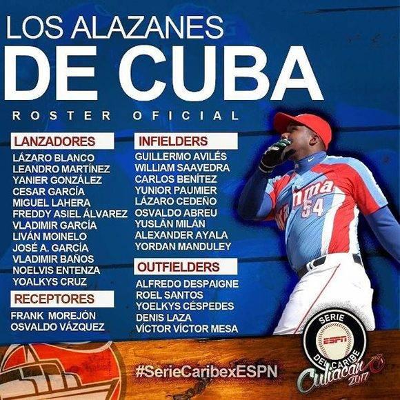 roster-cuba-sc-2017