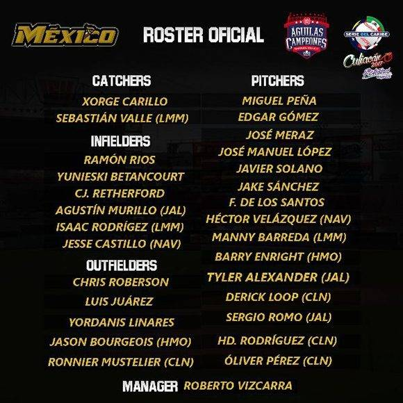 roster-mexico-sc-2017