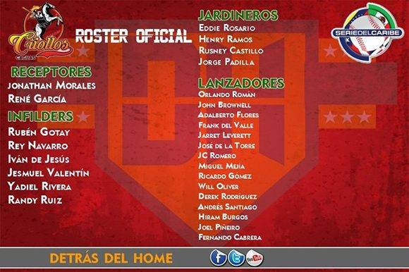 roster-puerto-rico-sc-2017