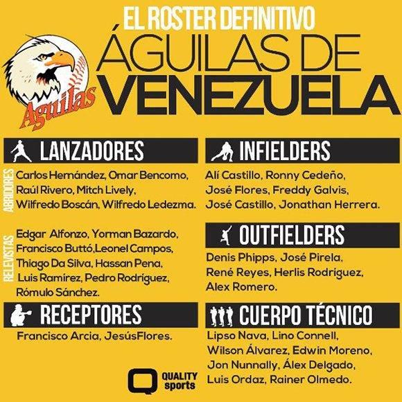 roster-venezuela-sc-2017