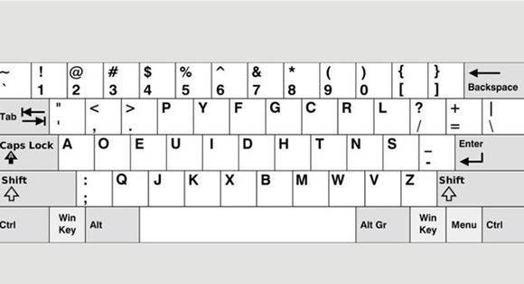 "Modelo de teclado ""Qwerty"". Foto: Wikipedia."