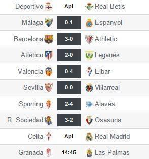 Captura de pantalla de resultados-futbol.com