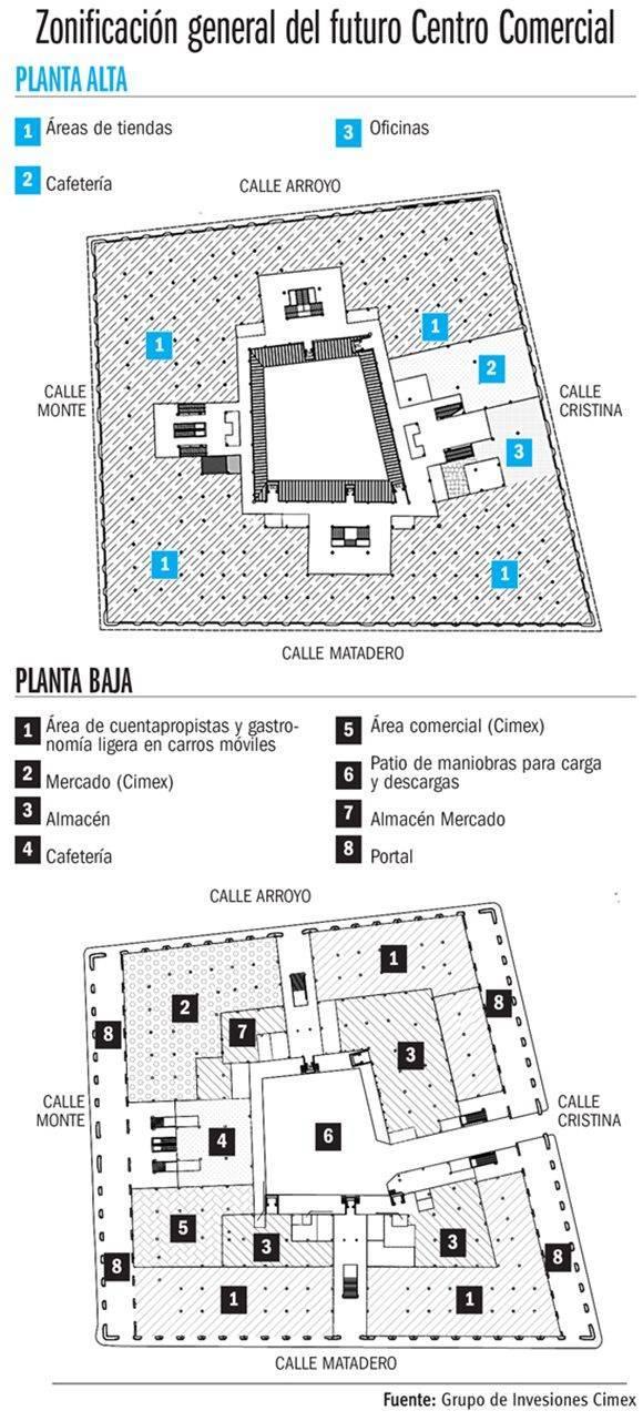zonificacion-del-centro-comercial-cuatro-caminos
