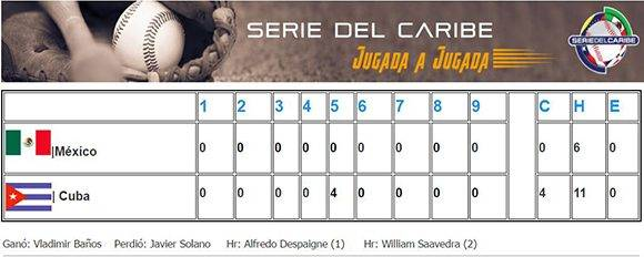 Los números del juego Cuba vs. México. Fuente: ACN.