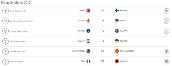 eliminatorias-europeas-1