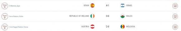 eliminatorias-europeas-2