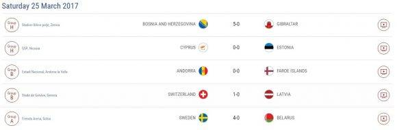 eliminatorias-europeas-3