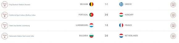 eliminatorias-europeas-4