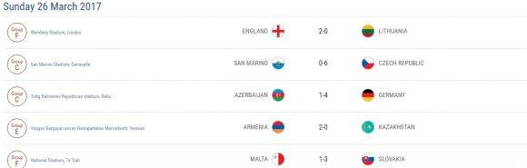 eliminatorias-europeas-5