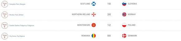eliminatorias-europeas-6