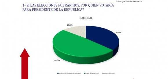 Imagen tomada de El Telégrafo.