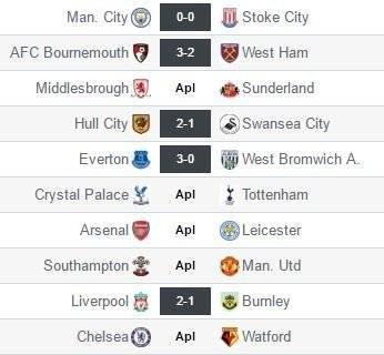 Captura de pantalla de resultados-futbol.