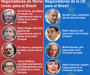 Autor: BBC.