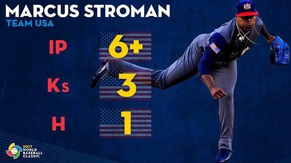 Los números de la espectacular apertura de Stroman en la final. Foto: WBCBaseball/ Twitter.