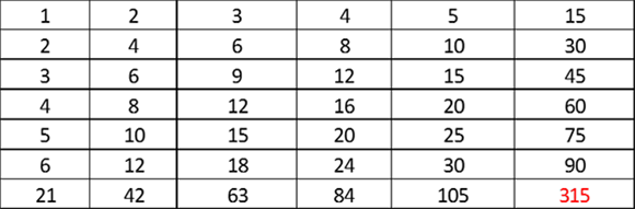tabla-rectangulo-nestor-del-prado-acertijo-1