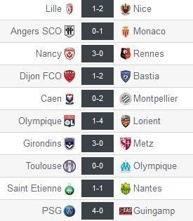 resultados-liga-francia-jornada-32