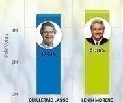 infografia-elecciones-en-ecuador-580x842