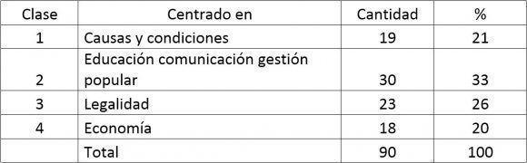 tabla-respuesta-acertijo