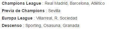 Captura de antalla de resultados-futbol.com.