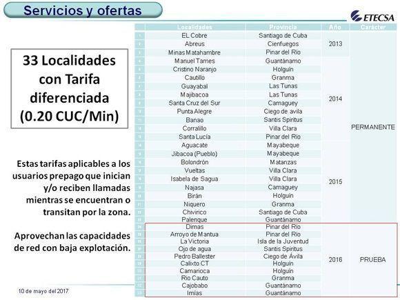 ETECSA tiene la palabra (+ Infografías y Video) | Cubadebate