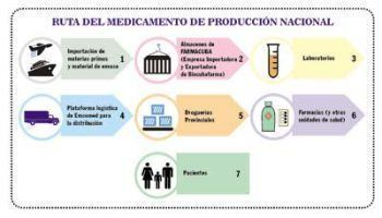 Infografía:VÍCTOR MANUEL FALCÓN GACÍA