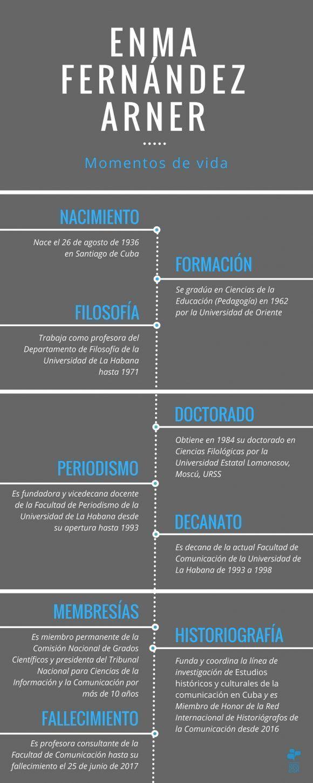 Infografía: FCOM.