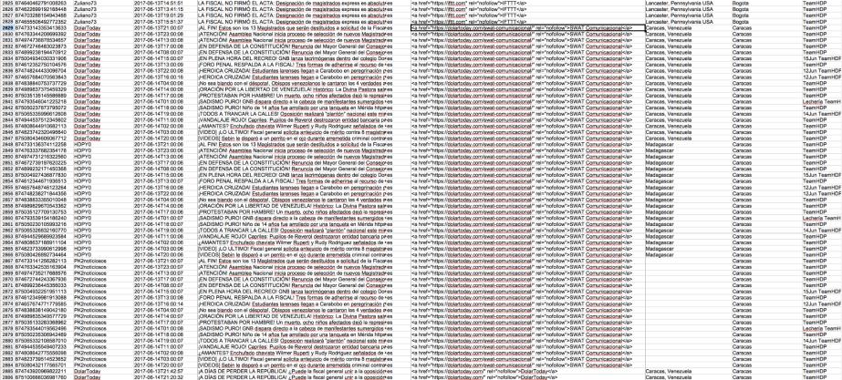 Capturas de pantalla de la API de Twitter.