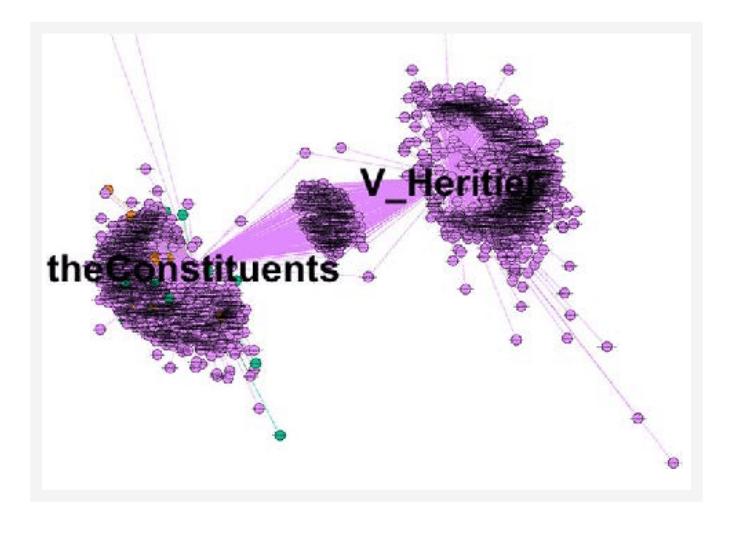 Figura 59. Diagrama de Twitter de robots entrelazados.