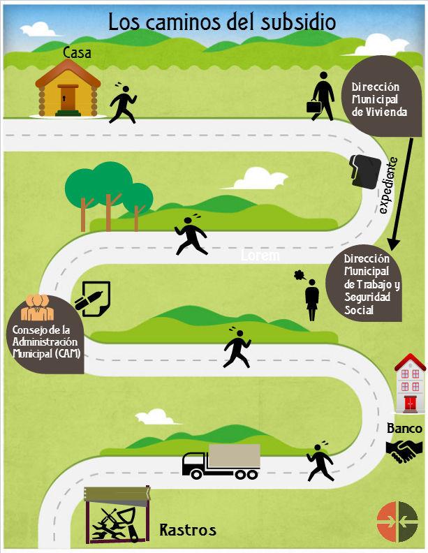 Un sendero complicado. Infografía: Cinthya García/ Cubadebate.