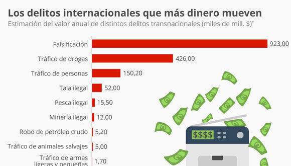 infografia-tabla-delitos-internacionales