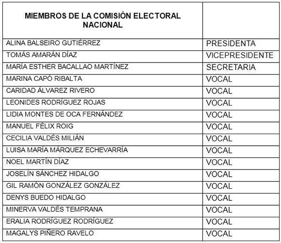 miembros-de-la-comision-electoral-nacional