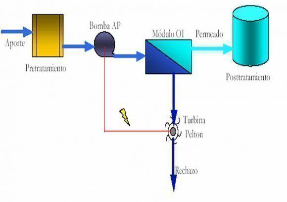 planta-desalinizadora