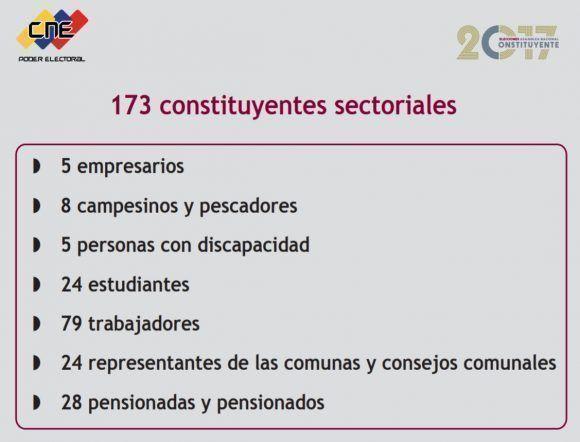 constituyente-graf-2