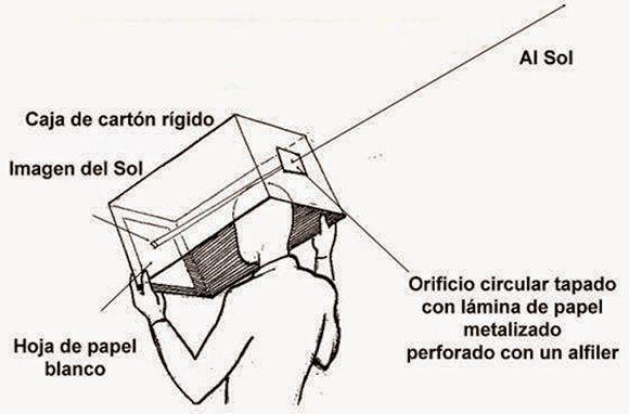 caja-carton-para-ver-eclipse-solar