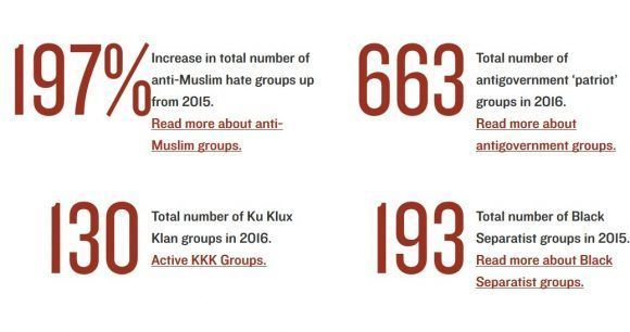 datos-grupos-racistas-en-eeuu