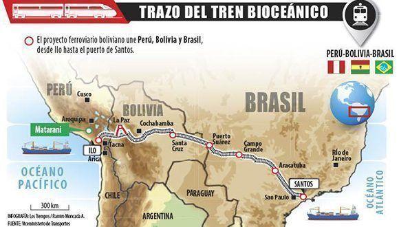 Argentina desea adherirse al tren bioceánico de Bolivia