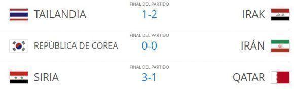 Últimos partidos en Asia. Fuente: FIFA.