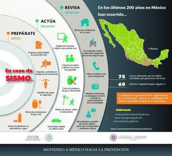 infografia-mexico-sismo