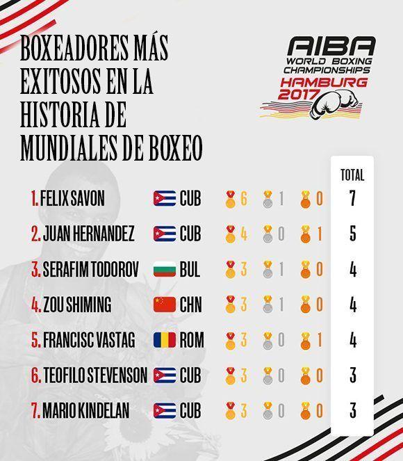 mundiales-boxeo-infografia