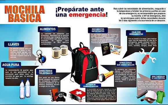 ¿Cómo prepararse ante la llegada de un huracán